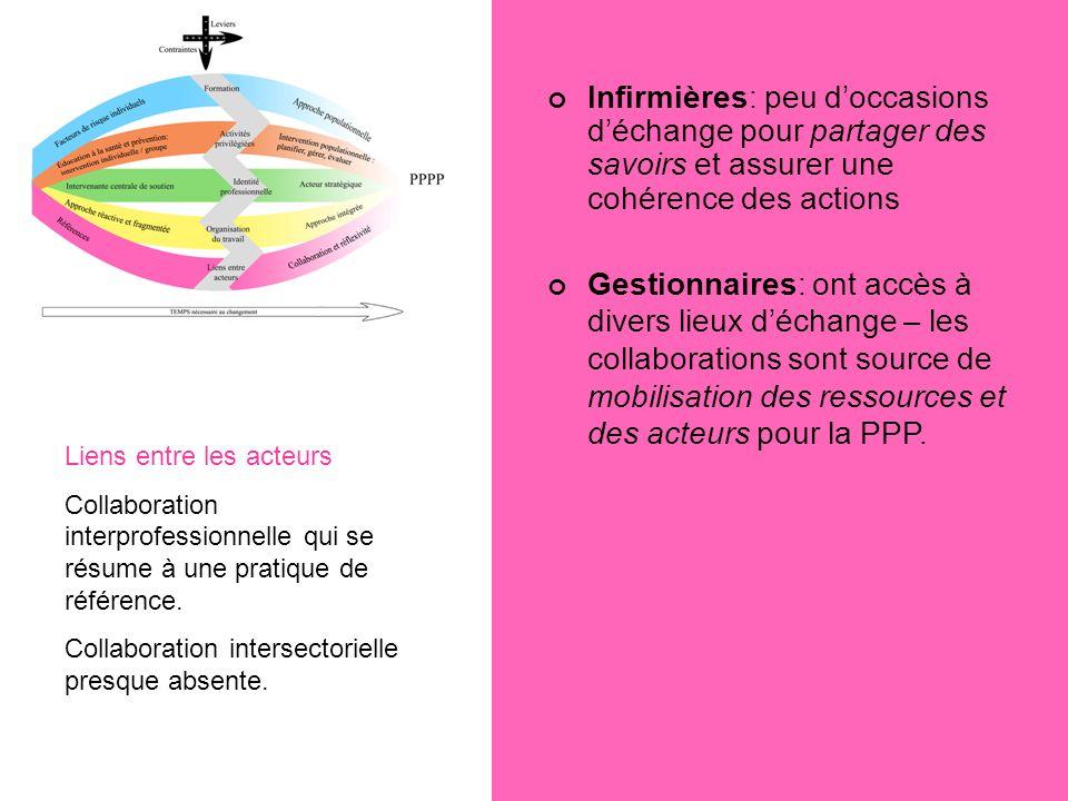 Infirmières: peu d'occasions d'échange pour partager des savoirs et assurer une cohérence des actions