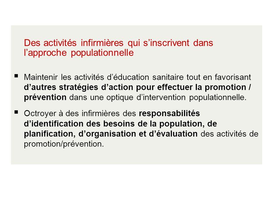 Des activités infirmières qui s'inscrivent dans l'approche populationnelle