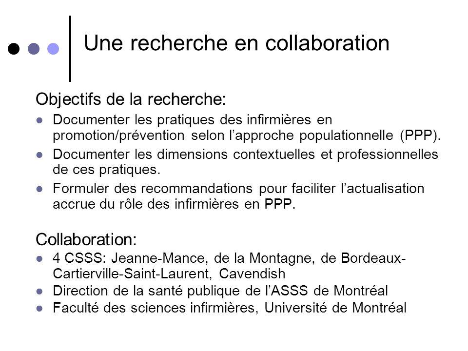 Une recherche en collaboration