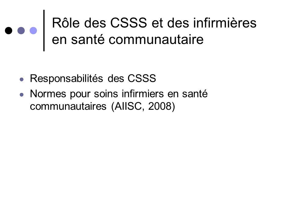 Rôle des CSSS et des infirmières en santé communautaire