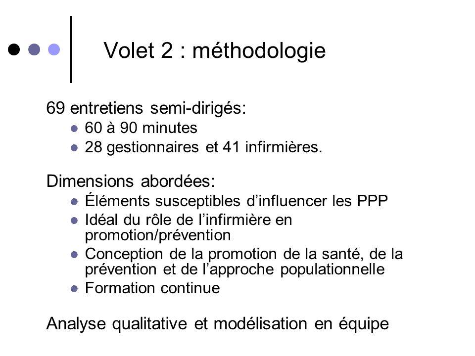 Volet 2 : méthodologie 69 entretiens semi-dirigés:
