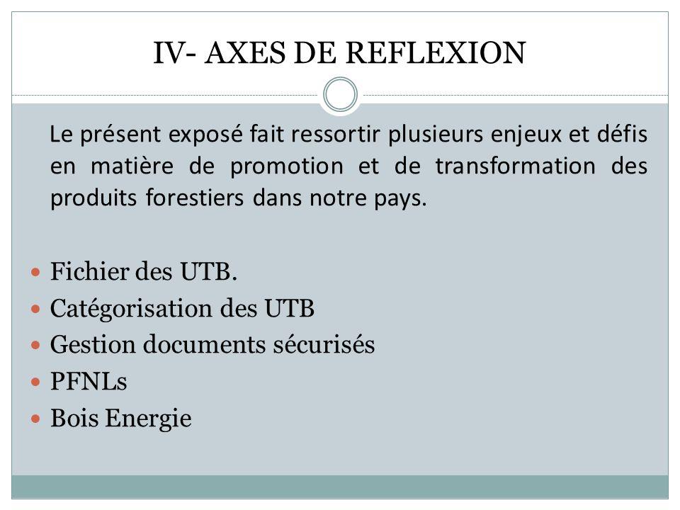 IV- AXES DE REFLEXION Fichier des UTB. Catégorisation des UTB