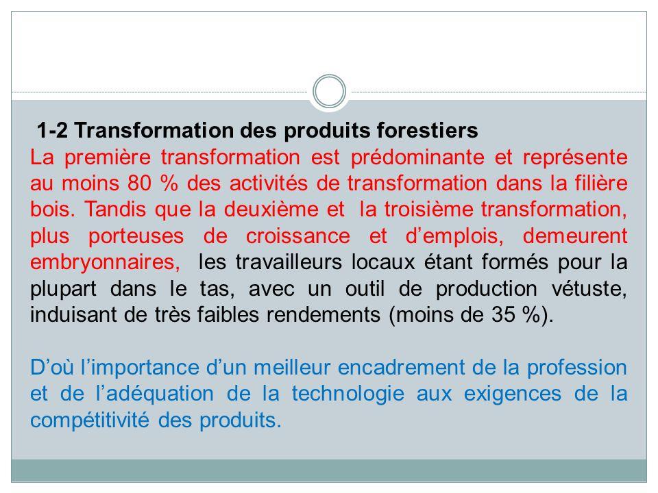 1-2 Transformation des produits forestiers