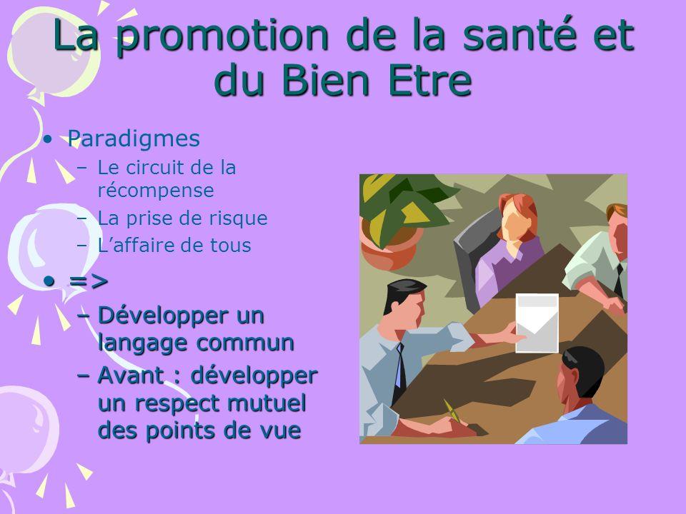 La promotion de la santé et du Bien Etre