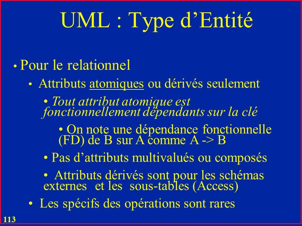 UML : Type d'Entité Pour le relationnel. Attributs atomiques ou dérivés seulement.