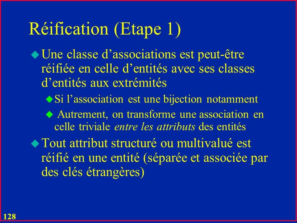 Réification (Etape 1) Une classe d'associations est peut-être réifiée en celle d'entités avec ses classes d'entités aux extrémités.