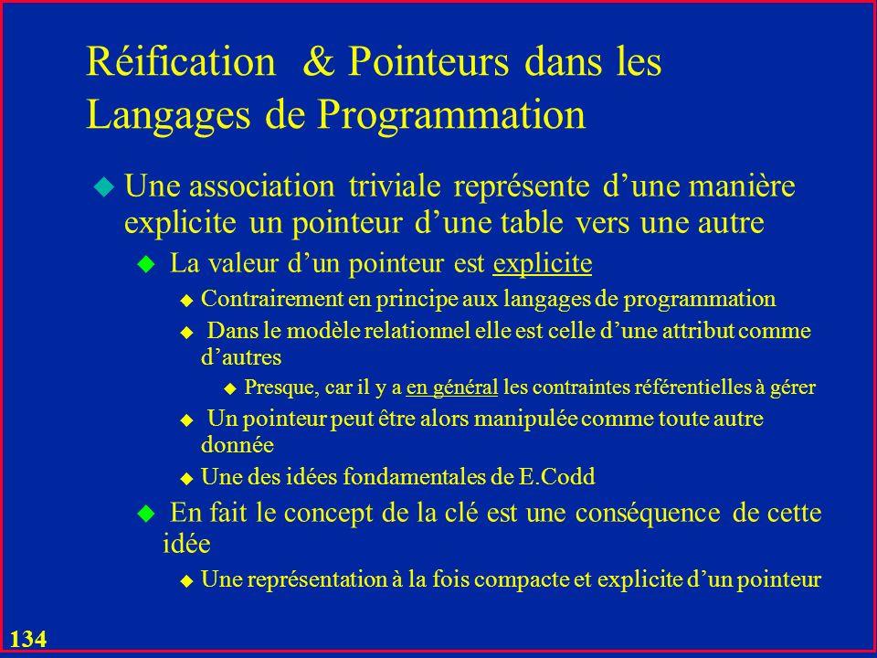 Réification & Pointeurs dans les Langages de Programmation