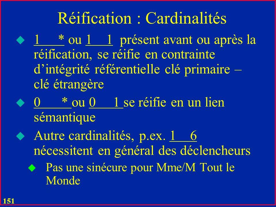 Réification : Cardinalités