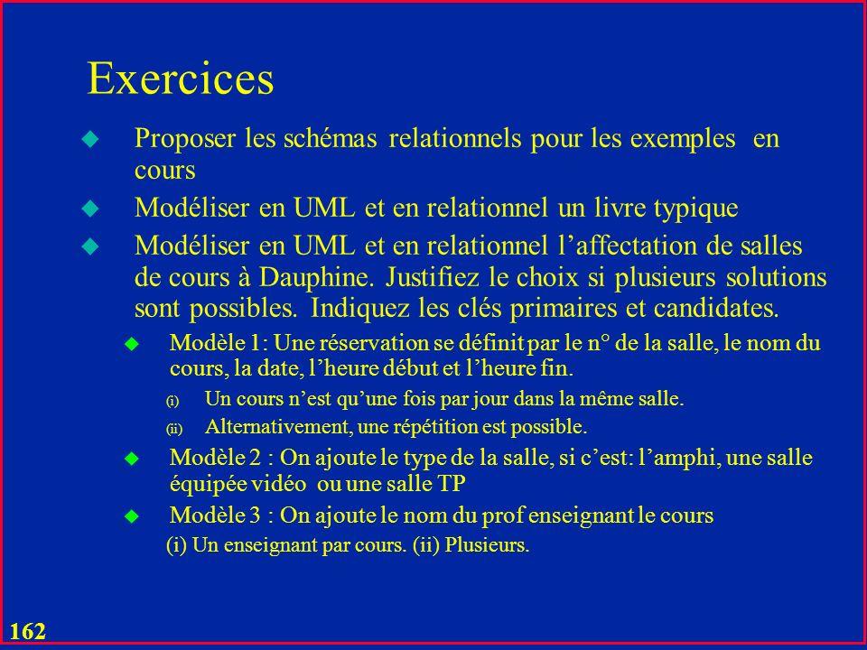 Exercices Proposer les schémas relationnels pour les exemples en cours