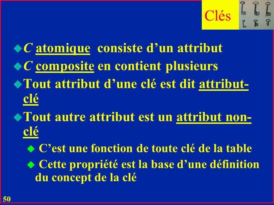 Clés C atomique consiste d'un attribut