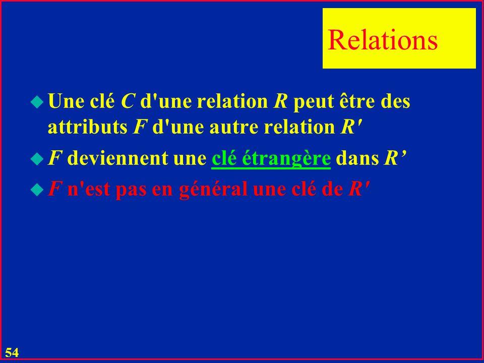 Relations Une clé C d une relation R peut être des attributs F d une autre relation R F deviennent une clé étrangère dans R'