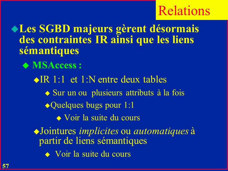 Relations Les SGBD majeurs gèrent désormais des contraintes IR ainsi que les liens sémantiques. MSAccess :