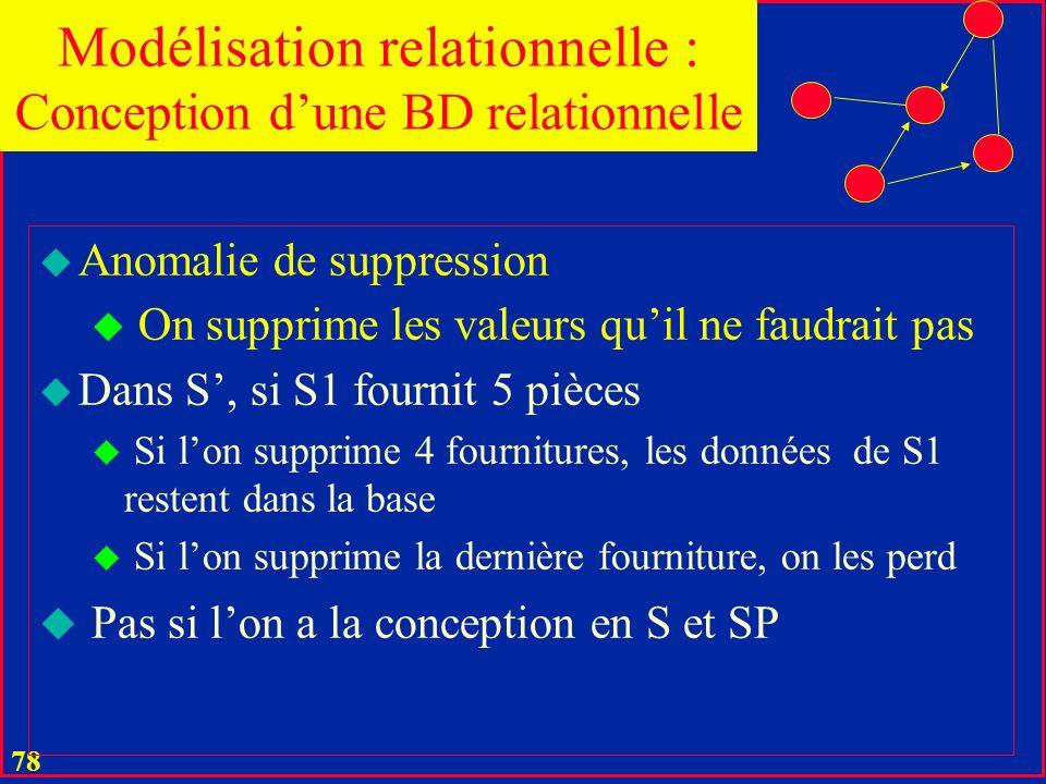 Modélisation relationnelle : Conception d'une BD relationnelle