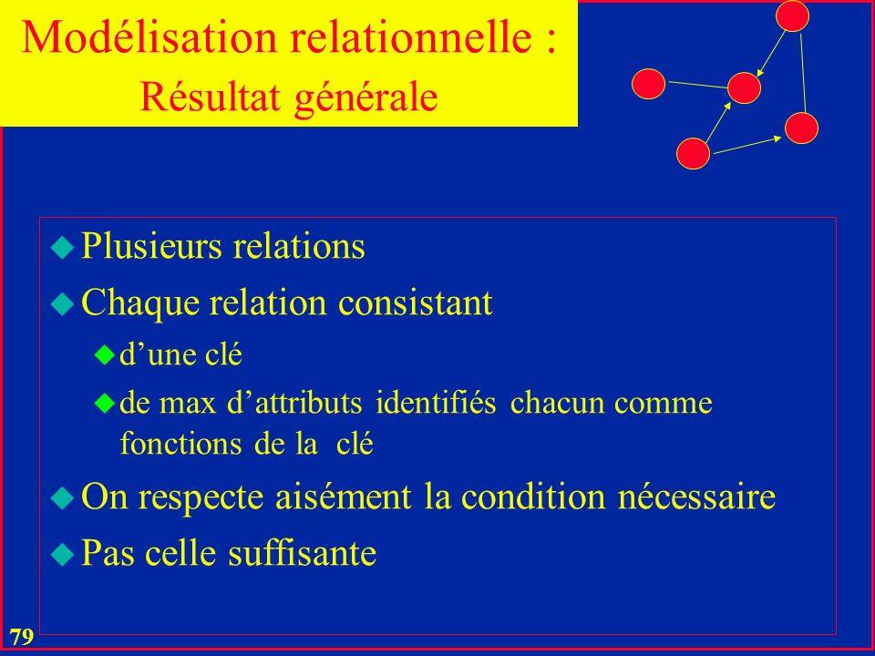 Modélisation relationnelle : Résultat générale