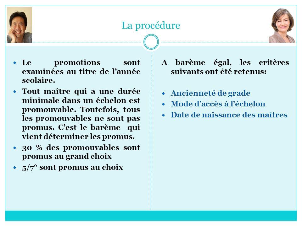 La procédure Le promotions sont examinées au titre de l'année scolaire.
