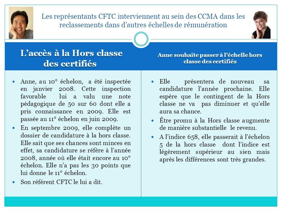 L'accès à la Hors classe des certifiés