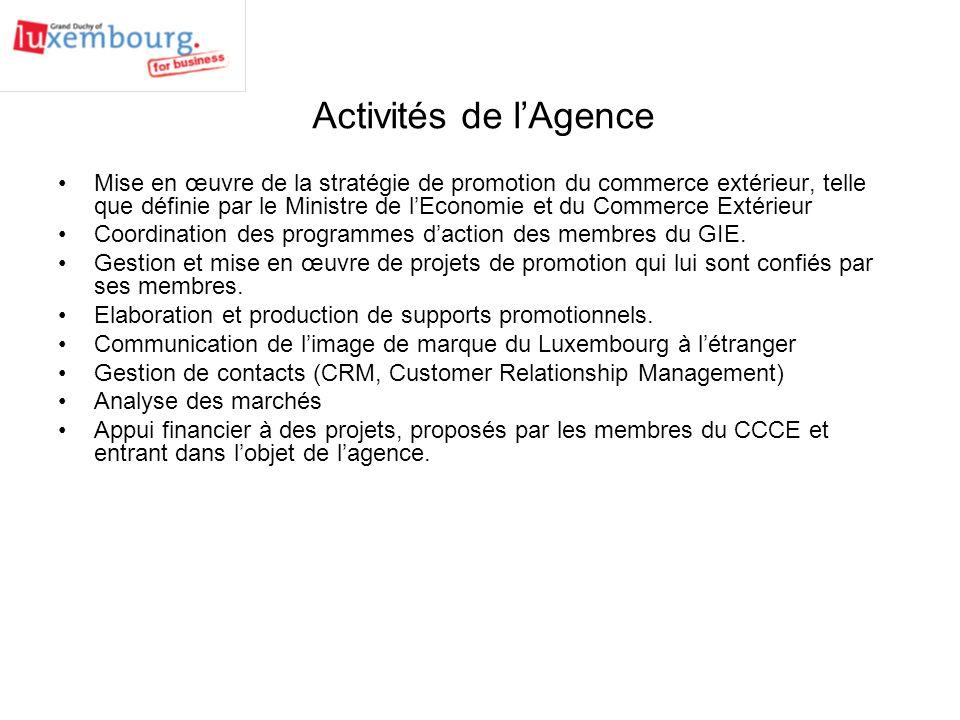 Activités de l'Agence