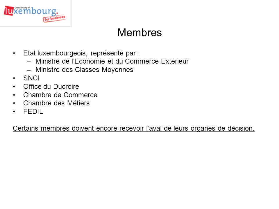 Membres Etat luxembourgeois, représenté par :