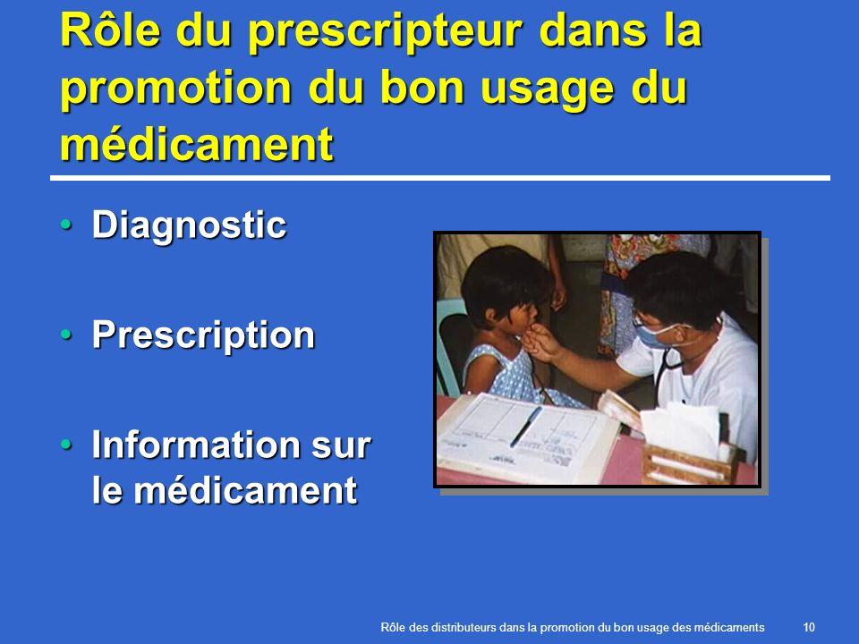 Rôle du prescripteur dans la promotion du bon usage du médicament