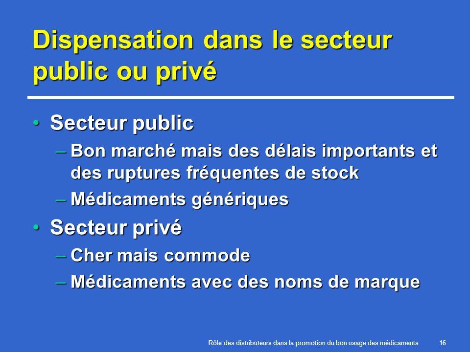 Dispensation dans le secteur public ou privé