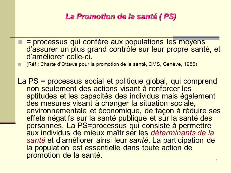 La Promotion de la santé ( PS)
