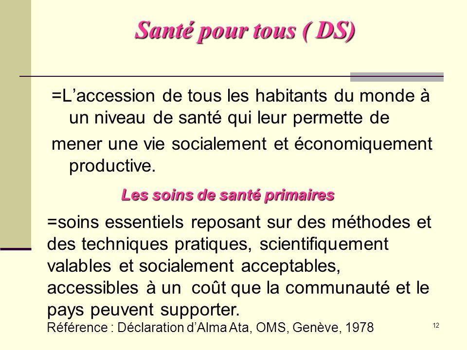 Santé pour tous ( DS) =L'accession de tous les habitants du monde à un niveau de santé qui leur permette de.