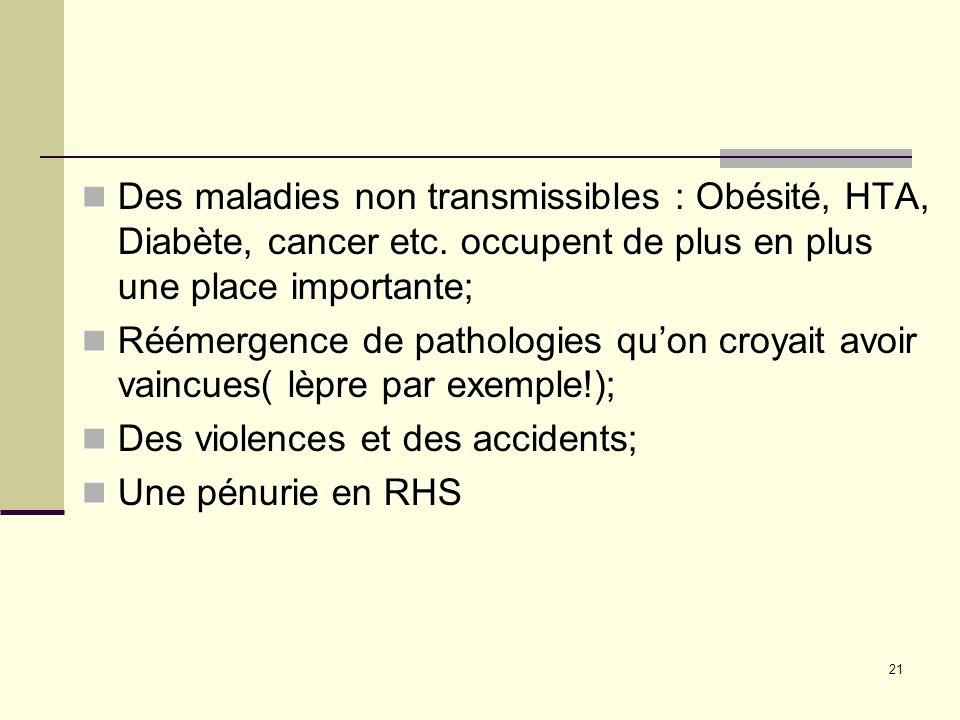 Des maladies non transmissibles : Obésité, HTA, Diabète, cancer etc