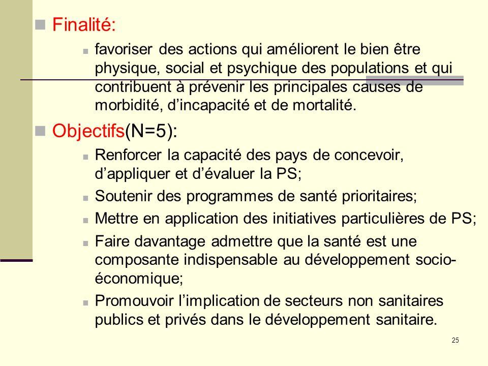 Finalité: Objectifs(N=5):