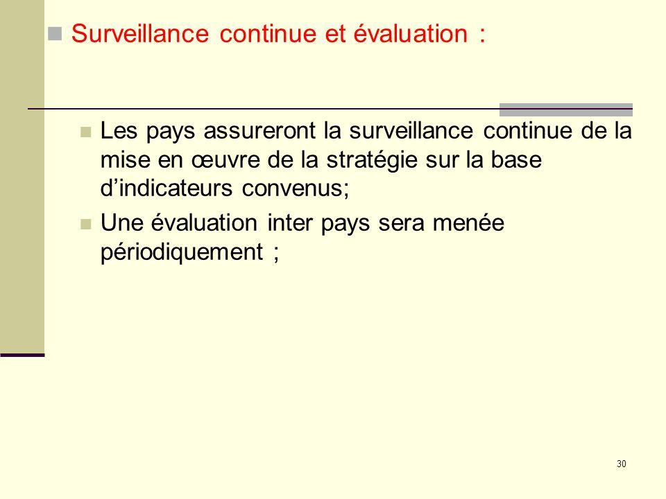 Surveillance continue et évaluation :