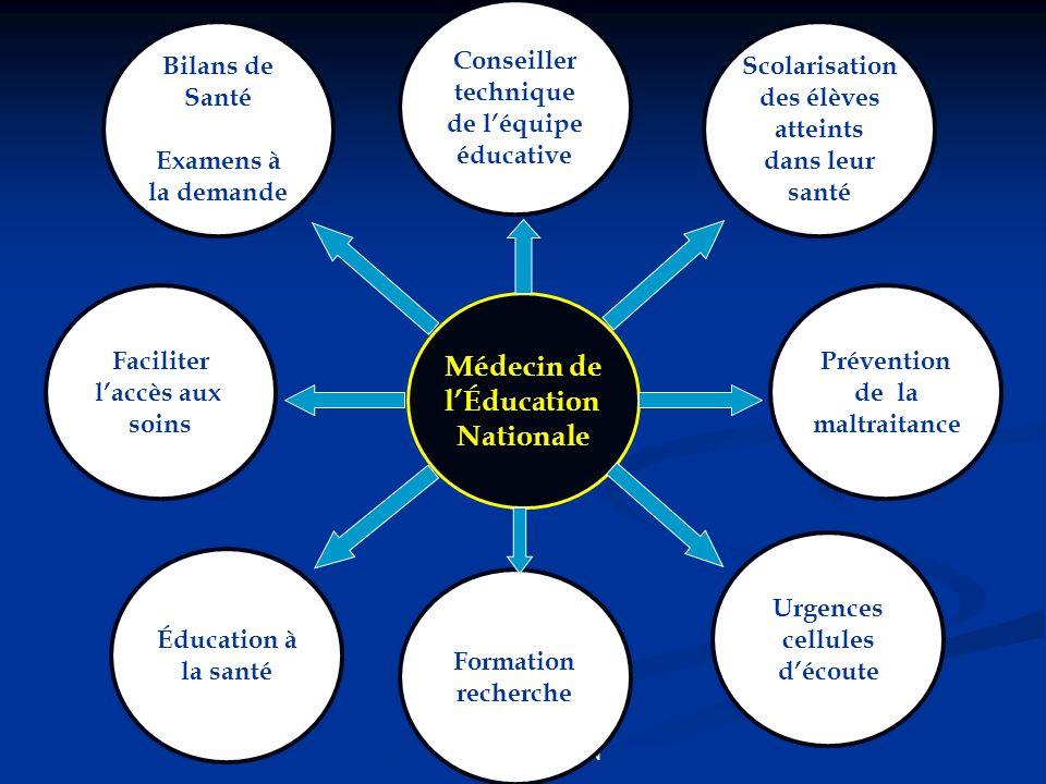 Médecin de l'Éducation Nationale