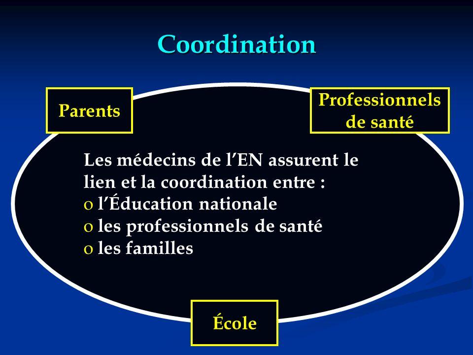 Coordination Professionnels Parents de santé