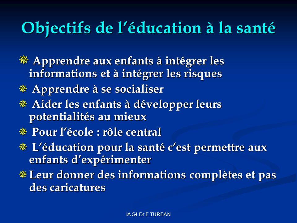 Objectifs de l'éducation à la santé