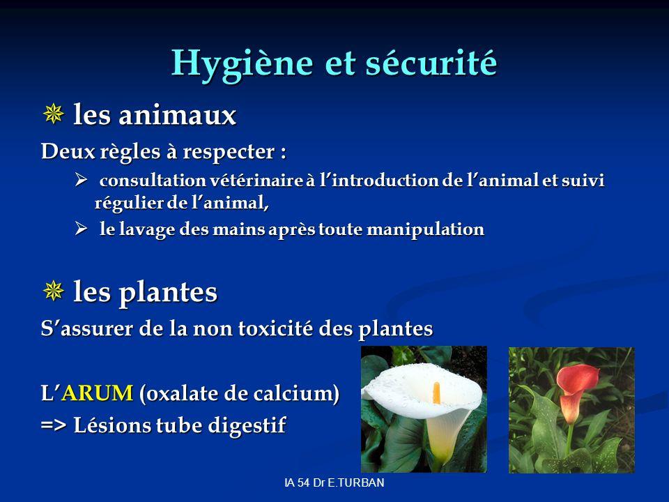 Hygiène et sécurité les animaux les plantes Deux règles à respecter :