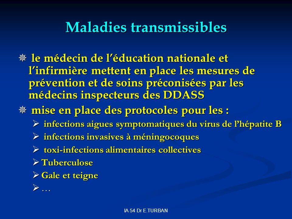 Maladies transmissibles