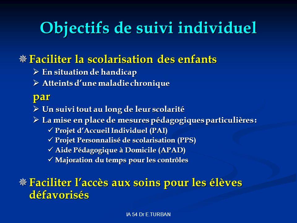 Objectifs de suivi individuel