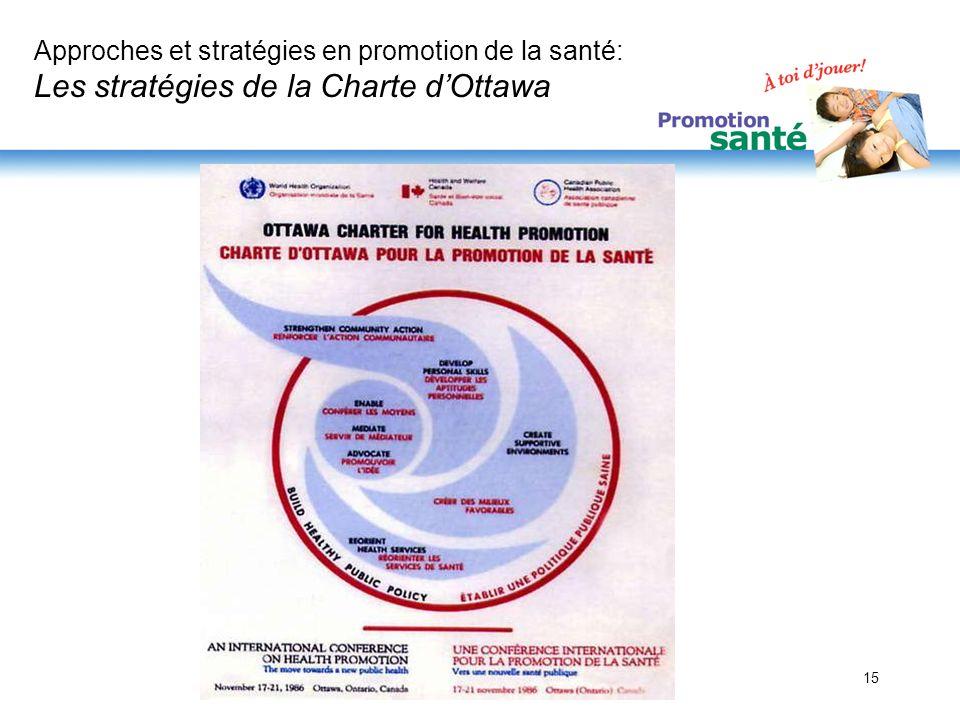 Les stratégies de la Charte d'Ottawa