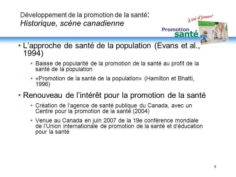 L'approche de santé de la population (Evans et al., 1994)