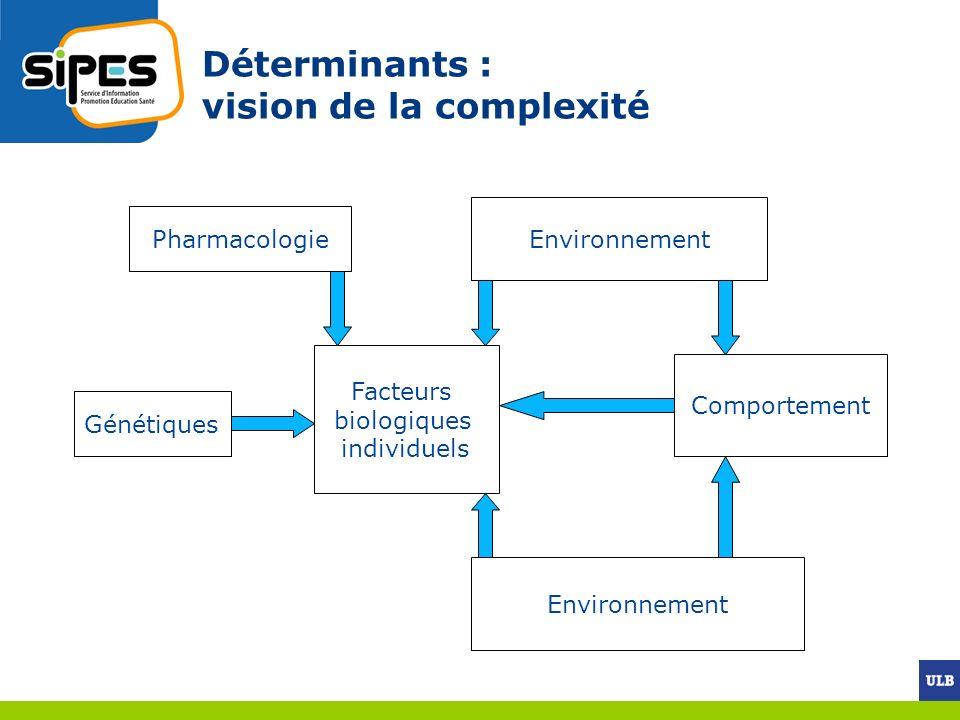 Déterminants : vision de la complexité