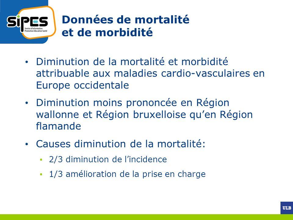 Données de mortalité et de morbidité