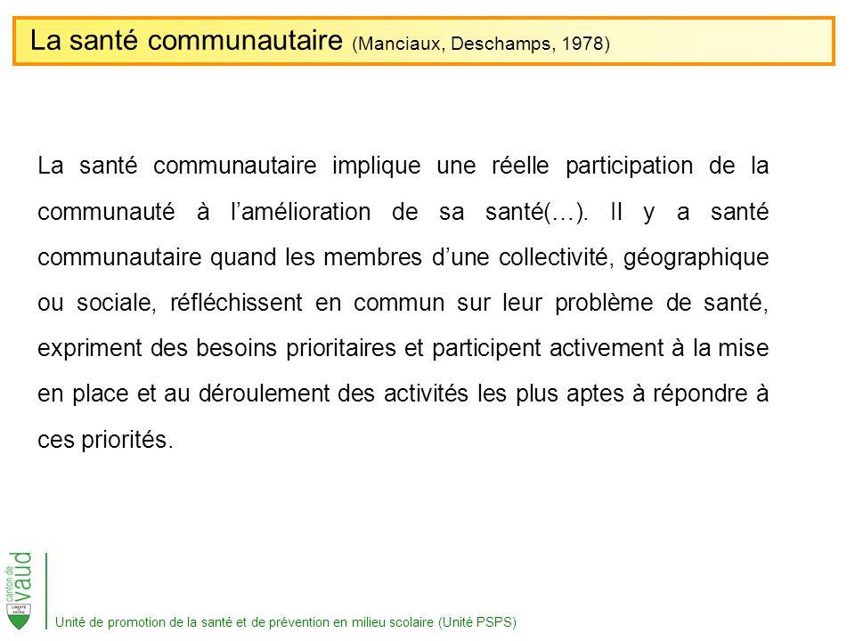 La santé communautaire (Manciaux, Deschamps, 1978)