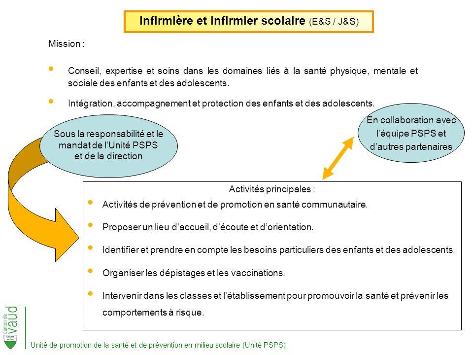 • Activités de prévention et de promotion en santé communautaire.