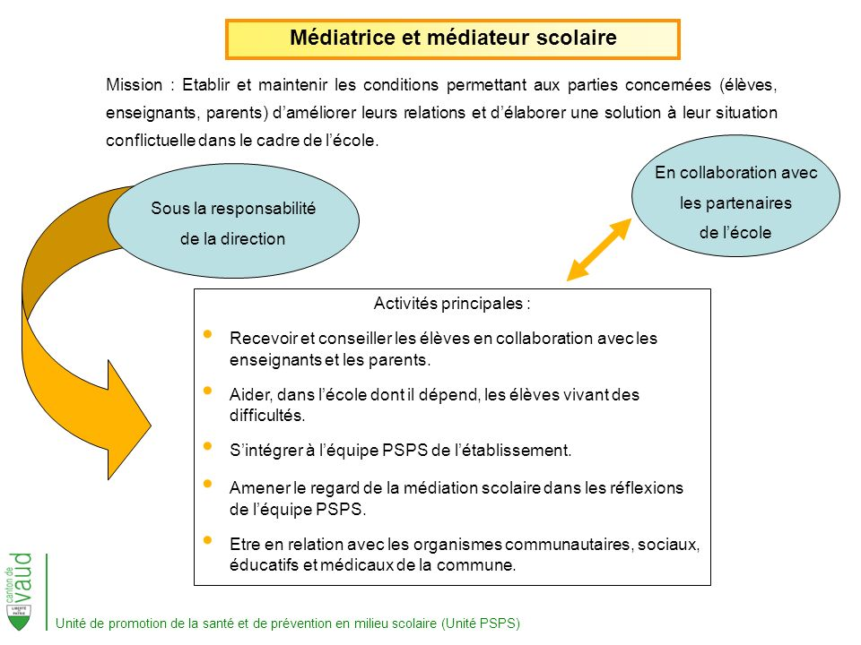Médiatrice et médiateur scolaire