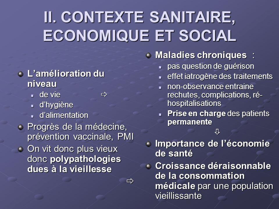 II. CONTEXTE SANITAIRE, ECONOMIQUE ET SOCIAL