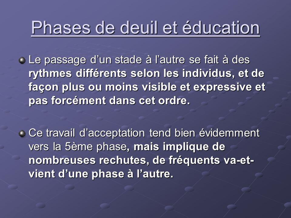 Phases de deuil et éducation