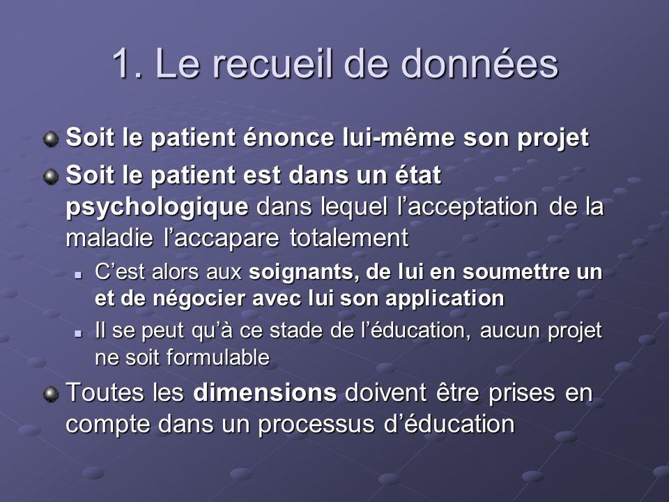 1. Le recueil de données Soit le patient énonce lui-même son projet