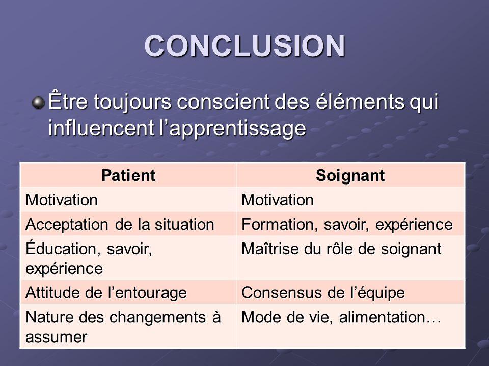 CONCLUSION Être toujours conscient des éléments qui influencent l'apprentissage. Patient. Soignant.