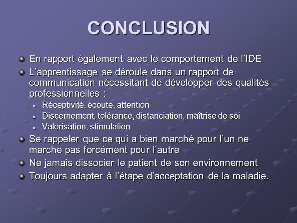 CONCLUSION En rapport également avec le comportement de l'IDE