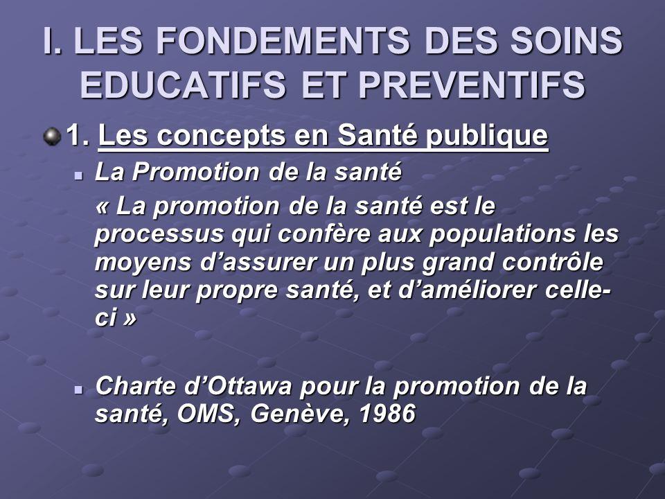 I. LES FONDEMENTS DES SOINS EDUCATIFS ET PREVENTIFS
