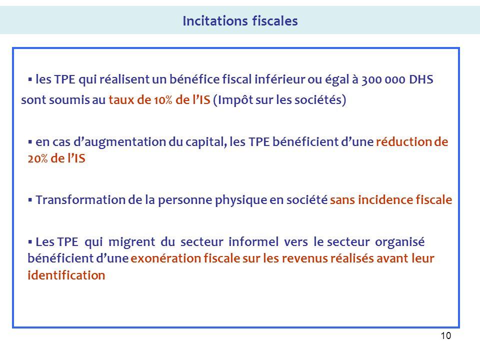 Incitations fiscales les TPE qui réalisent un bénéfice fiscal inférieur ou égal à 300 000 DHS.