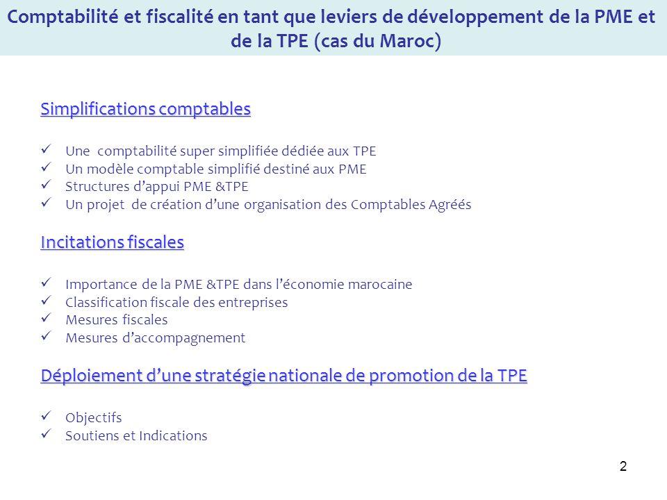 Comptabilité et fiscalité en tant que leviers de développement de la PME et de la TPE (cas du Maroc)